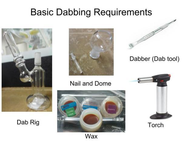 dab-set-up